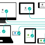 6 Ferramentas para desenvolvimento Mobile Cross-Plataforma (Cross-Platform)