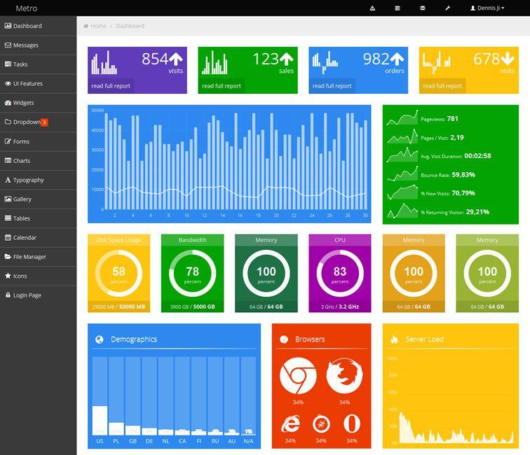 006 Metro Dashboard – A Modern and Clean Admin Template - 15 belos templates grátis para o seu admin em Bootstrap
